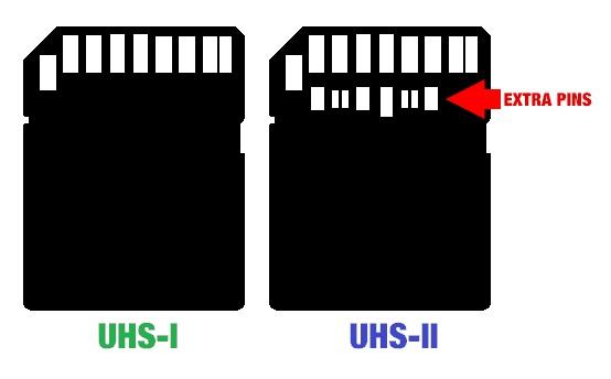 UHS-I против UHS-II