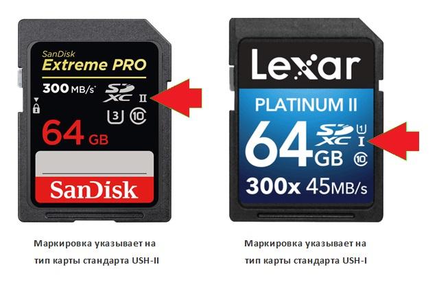 варианты маркировки SD-карт