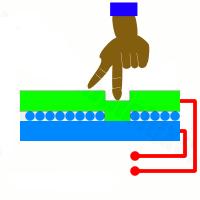 Схема резистивного сенсорного экрана