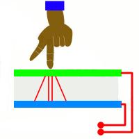 Как работает емкостный сенсорный экран