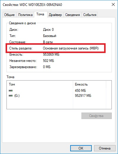 Основная загрузочная запись (MBR)