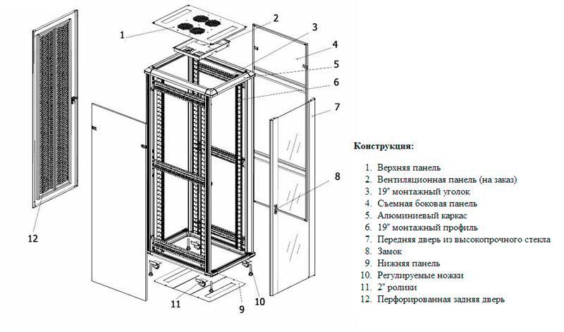 Стандартная конструкция шкафа