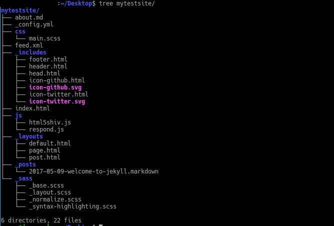 Статическая структура генератора сайта jekyll
