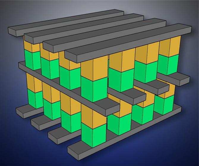трехмерная архитектура V-NAND