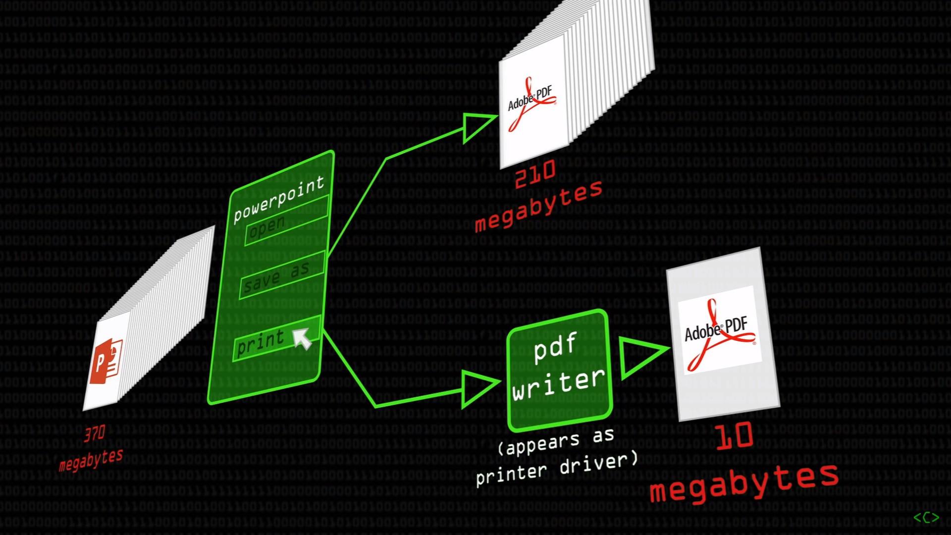 Как работают PDF-файлы