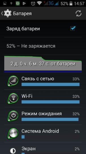 Настройки работы батареи смартфона