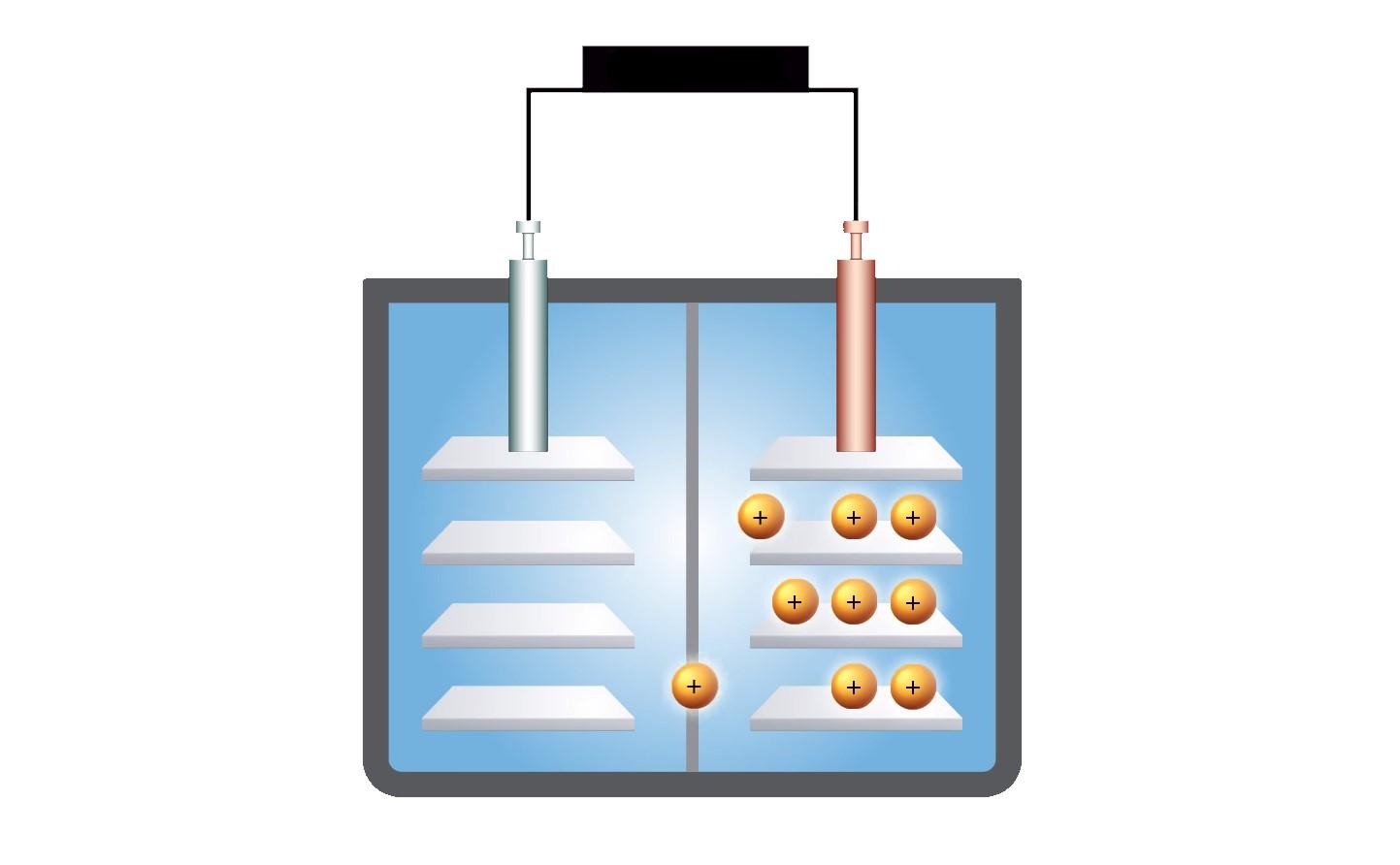 Как аккумулятор генерирует энергию