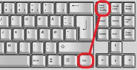 сочетание клавиш: PrtScn или CTRL + PrtScn
