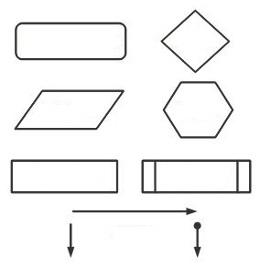 Символы блок-схем