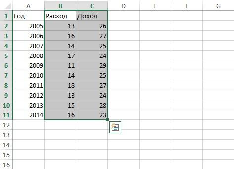 Выбор данных для графика