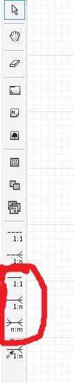 инструменты создания соотношений
