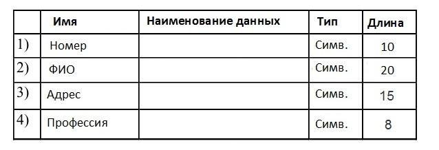 Оперативные базы данных